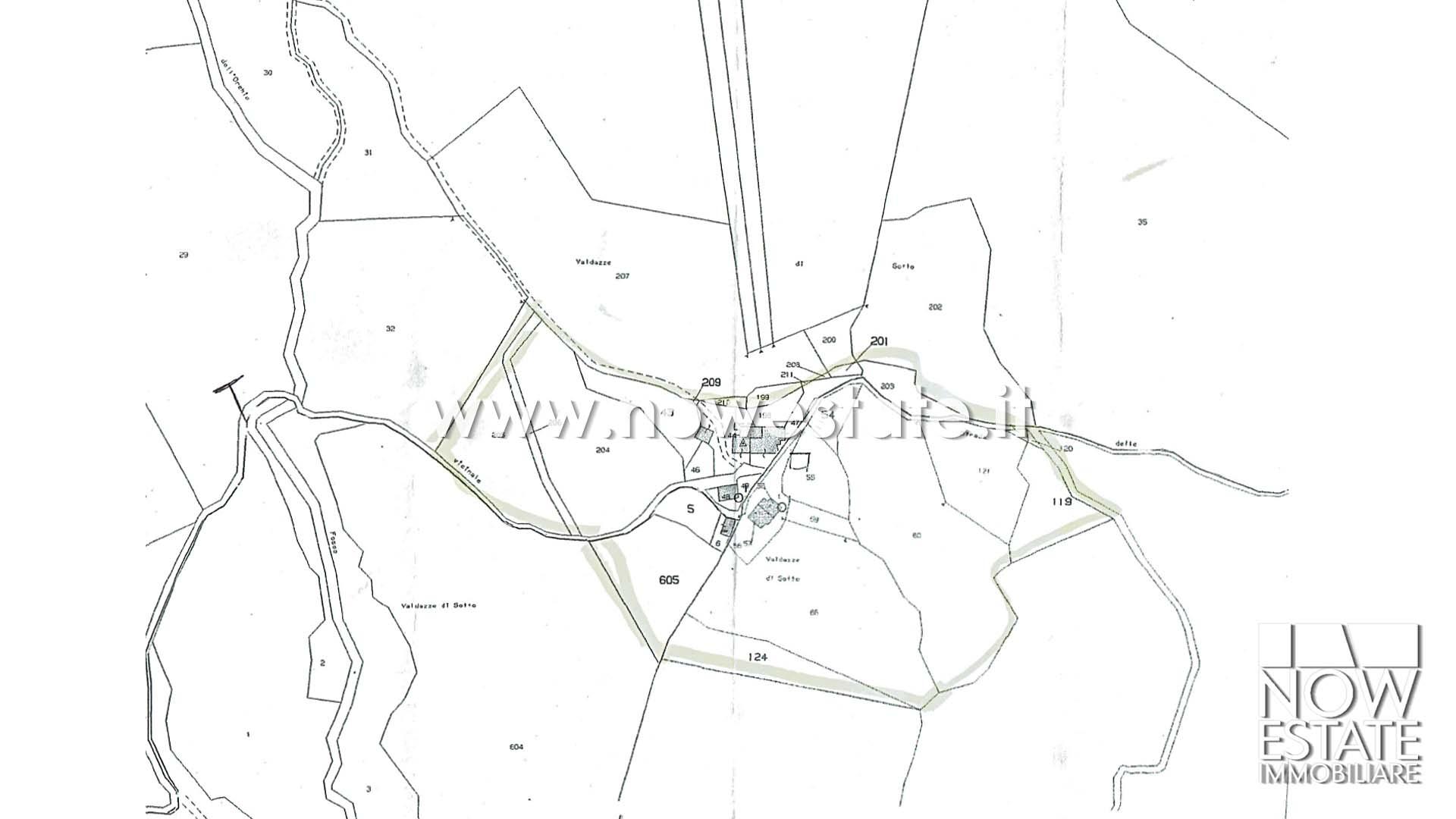 Planimetria territoriale